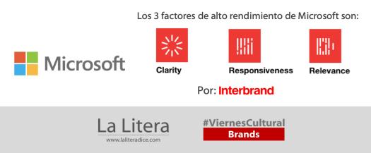 Microsoft Interbrand 2019